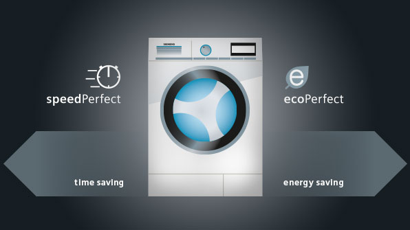siemens extraklasse waschmaschine wm16w4c1 vs elektro. Black Bedroom Furniture Sets. Home Design Ideas